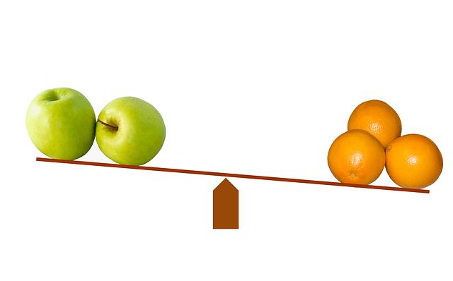 Comparison of Six Sigma & TQM
