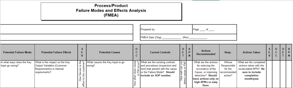 Failure Modes and Effects Analysis FMEA | FMEA Training